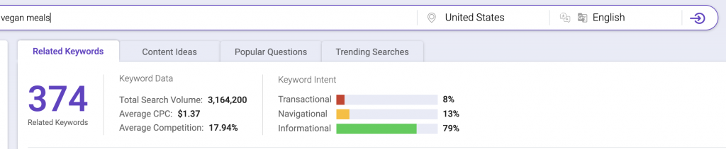 best free tool for discovering search intent