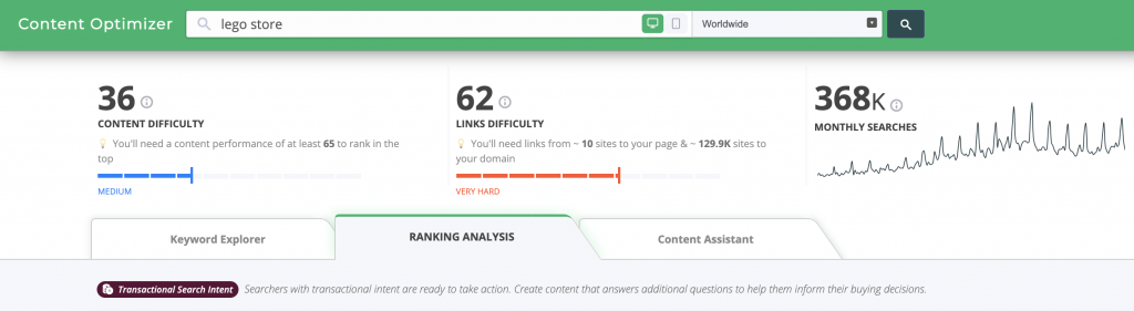 cognitive SEO tool for discovering a users search intent